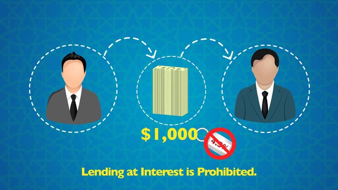 lending at interest is prohibitied diagram